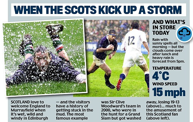 Welcome to Scotland: England have let a elements a improved of them before when visiting Edinburgh